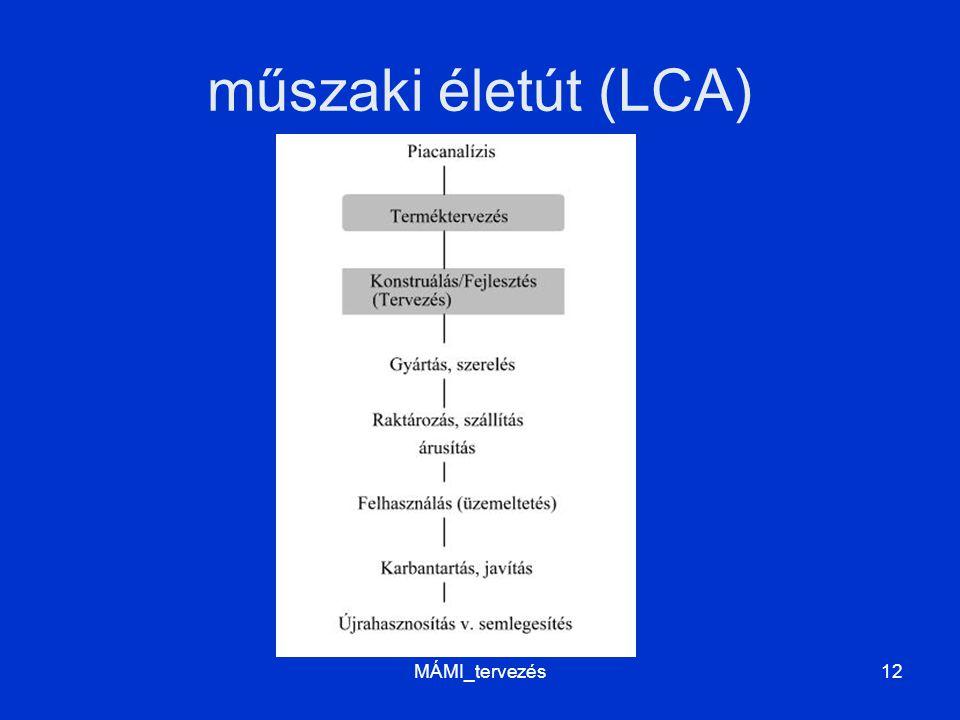 műszaki életút (LCA) MÁMI_tervezés12