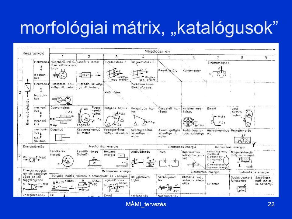 """morfológiai mátrix, """"katalógusok"""" MÁMI_tervezés22"""