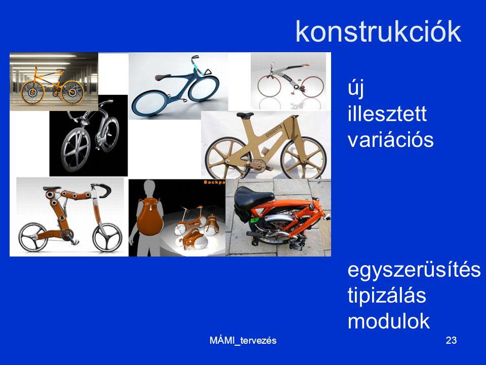 konstrukciók MÁMI_tervezés23 új illesztett variációs egyszerüsítés tipizálás modulok
