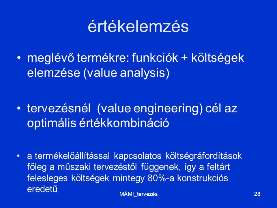 értékelemzés meglévő termékre: funkciók + költségek elemzése (value analysis) tervezésnél (value engineering) cél az optimális értékkombináció a termé