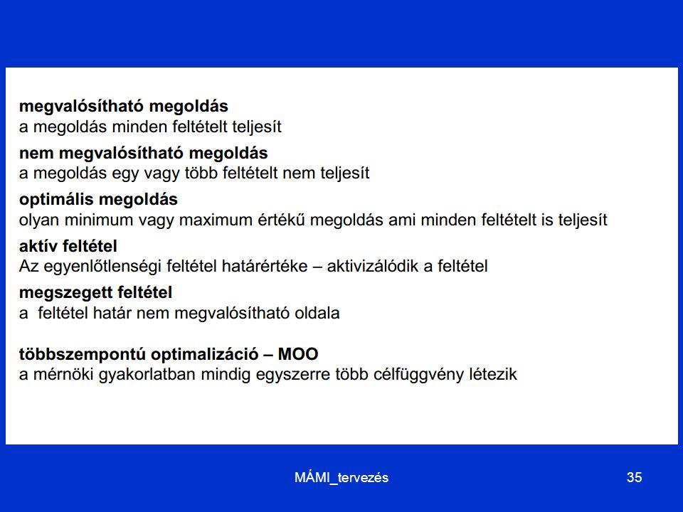 MÁMI_tervezés35