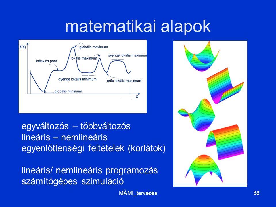 matematikai alapok MÁMI_tervezés38 egyváltozós – többváltozós lineáris – nemlineáris egyenlőtlenségi feltételek (korlátok) lineáris/ nemlineáris progr