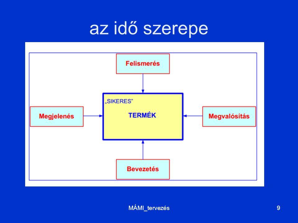 """Imagine and shape design """"gyurmázás MÁMI_tervezés20"""