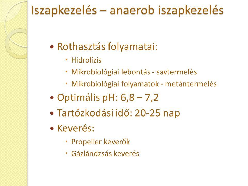 Iszapkezelés – anaerob iszapkezelés Rothasztás folyamatai:  Hidrolízis  Mikrobiológiai lebontás - savtermelés  Mikrobiológiai folyamatok - metánter