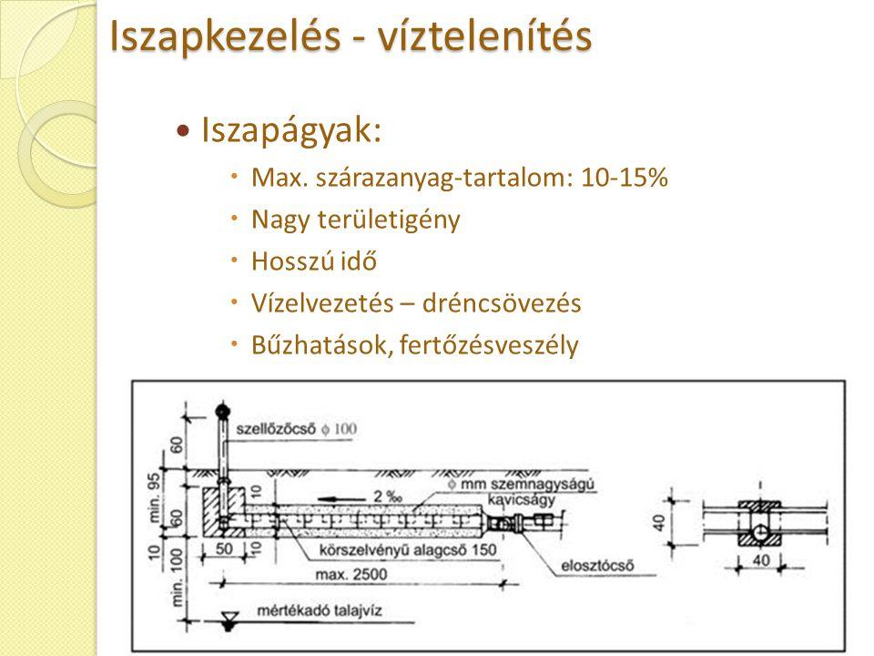 Iszapkezelés - víztelenítés Iszapágyak:  Max. szárazanyag-tartalom: 10-15%  Nagy területigény  Hosszú idő  Vízelvezetés – dréncsövezés  Bűzhatáso