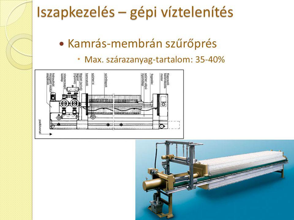 Iszapkezelés – gépi víztelenítés Kamrás-membrán szűrőprés  Max. szárazanyag-tartalom: 35-40%