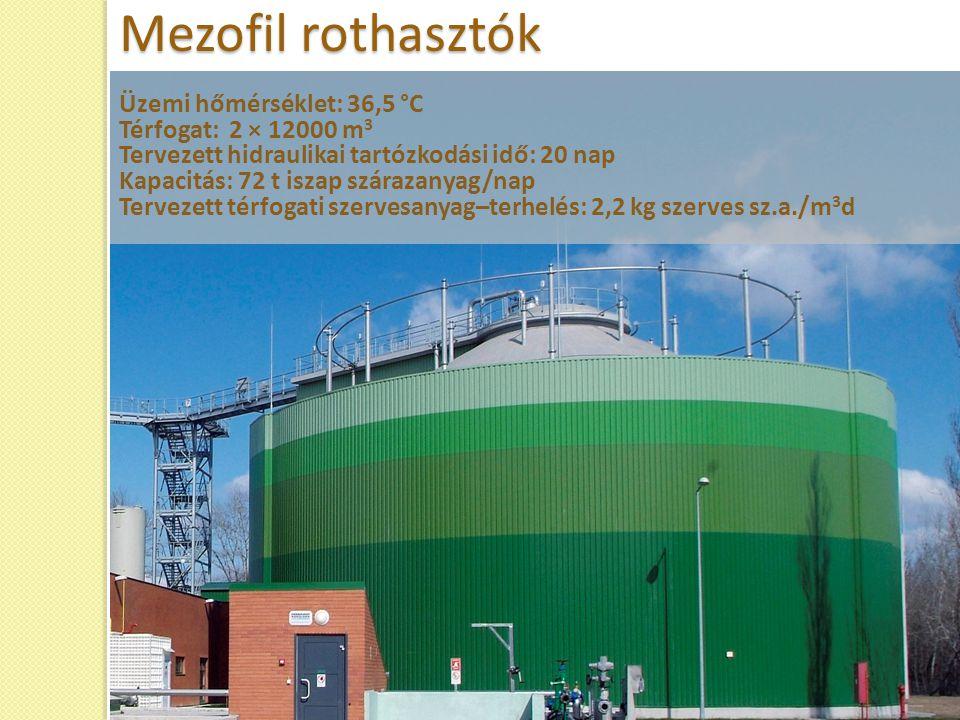 Üzemi hőmérséklet: 36,5 °C Térfogat: 2 × 12000 m 3 Tervezett hidraulikai tartózkodási idő: 20 nap Kapacitás: 72 t iszap szárazanyag/nap Tervezett térf