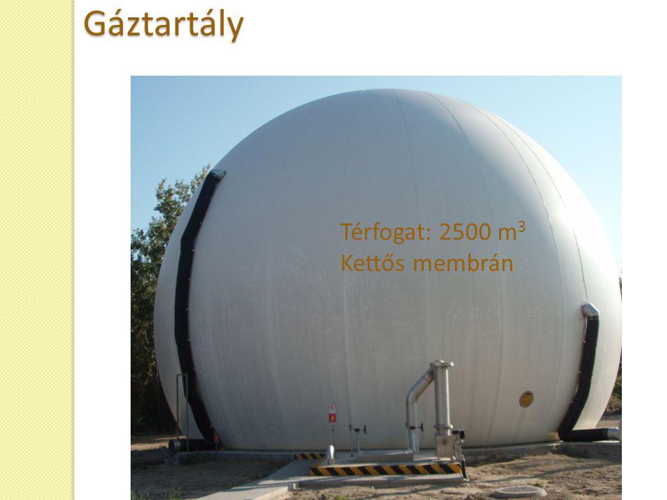 Térfogat: 2500 m 3 Kettős membránGáztartály