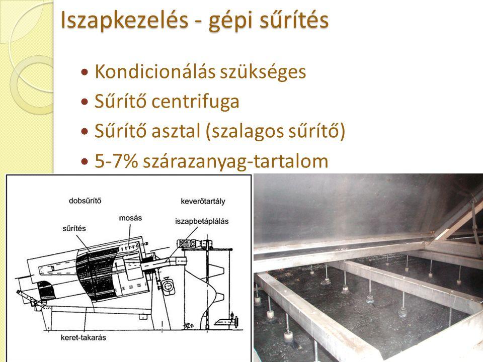 Iszapkezelés - gépi sűrítés Kondicionálás szükséges Sűrítő centrifuga Sűrítő asztal (szalagos sűrítő) 5-7% szárazanyag-tartalom