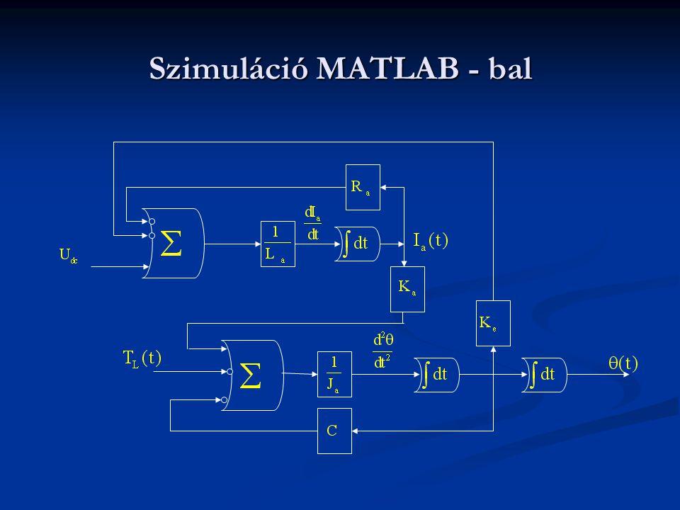 Szimuláció MATLAB - bal