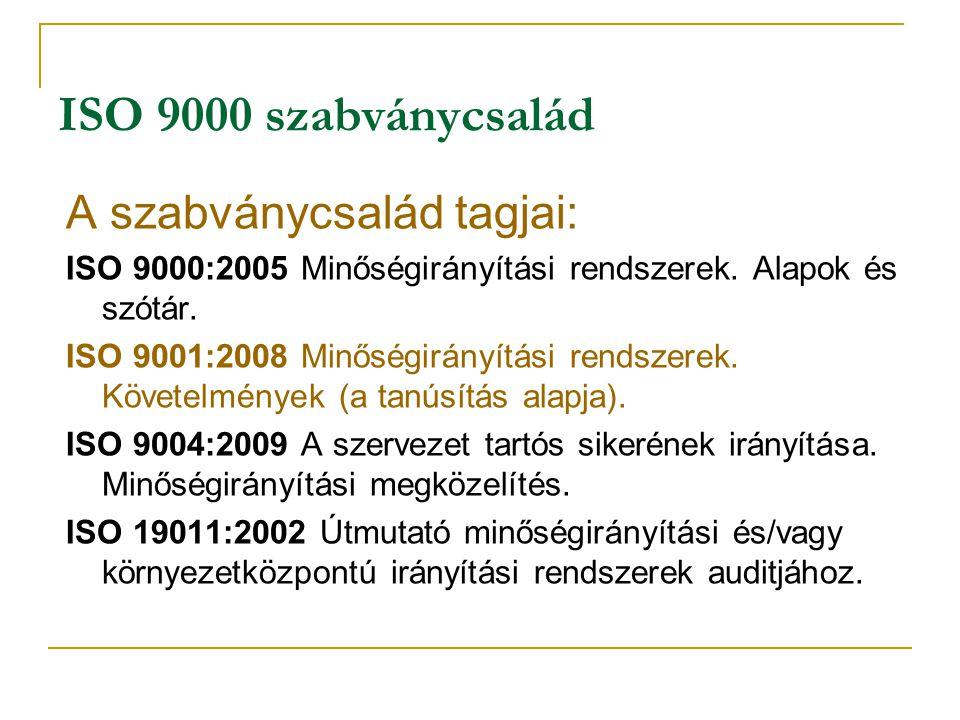 ISO 9000 szabványcsalád A szabványcsalád tagjai: ISO 9000:2005 Minőségirányítási rendszerek. Alapok és szótár. ISO 9001:2008 Minőségirányítási rendsze