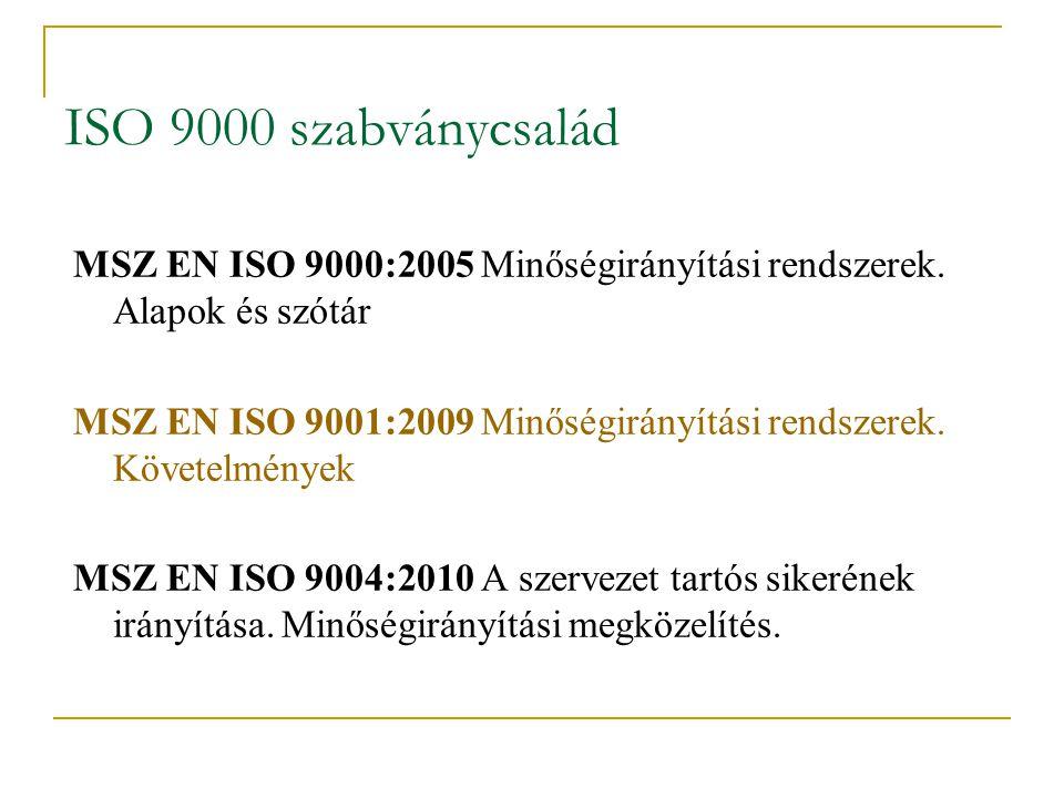 ISO 9000 szabványcsalád MSZ EN ISO 9000:2005 Minőségirányítási rendszerek. Alapok és szótár MSZ EN ISO 9001:2009 Minőségirányítási rendszerek. Követel