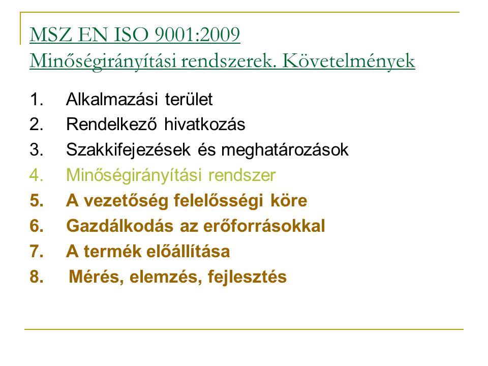 MSZ EN ISO 9001:2009 Minőségirányítási rendszerek. Követelmények 1. Alkalmazási terület 2. Rendelkező hivatkozás 3. Szakkifejezések és meghatározások