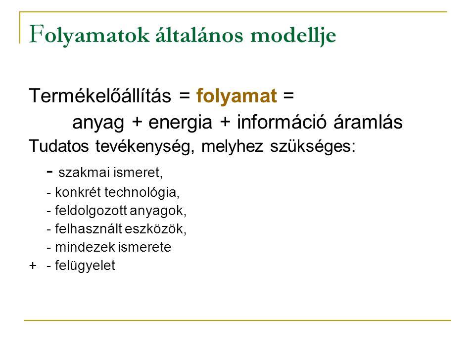 F olyamatok általános modellje Termékelőállítás = folyamat = anyag + energia + információ áramlás Tudatos tevékenység, melyhez szükséges: - szakmai is