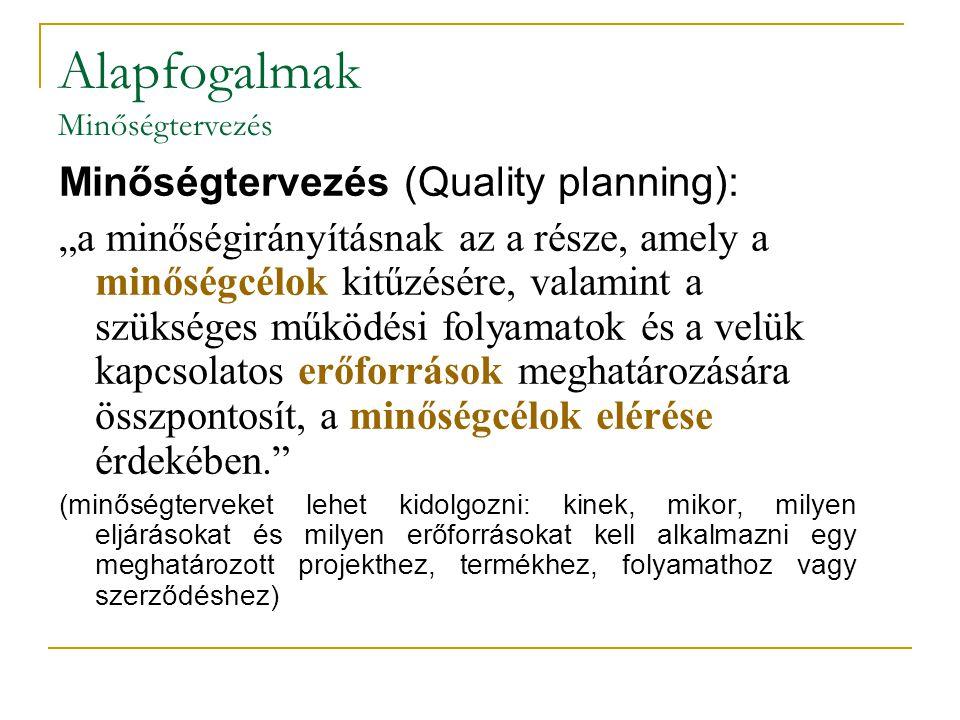 """Alapfogalmak Minőségtervezés Minőségtervezés (Quality planning): """"a minőségirányításnak az a része, amely a minőségcélok kitűzésére, valamint a szüksé"""