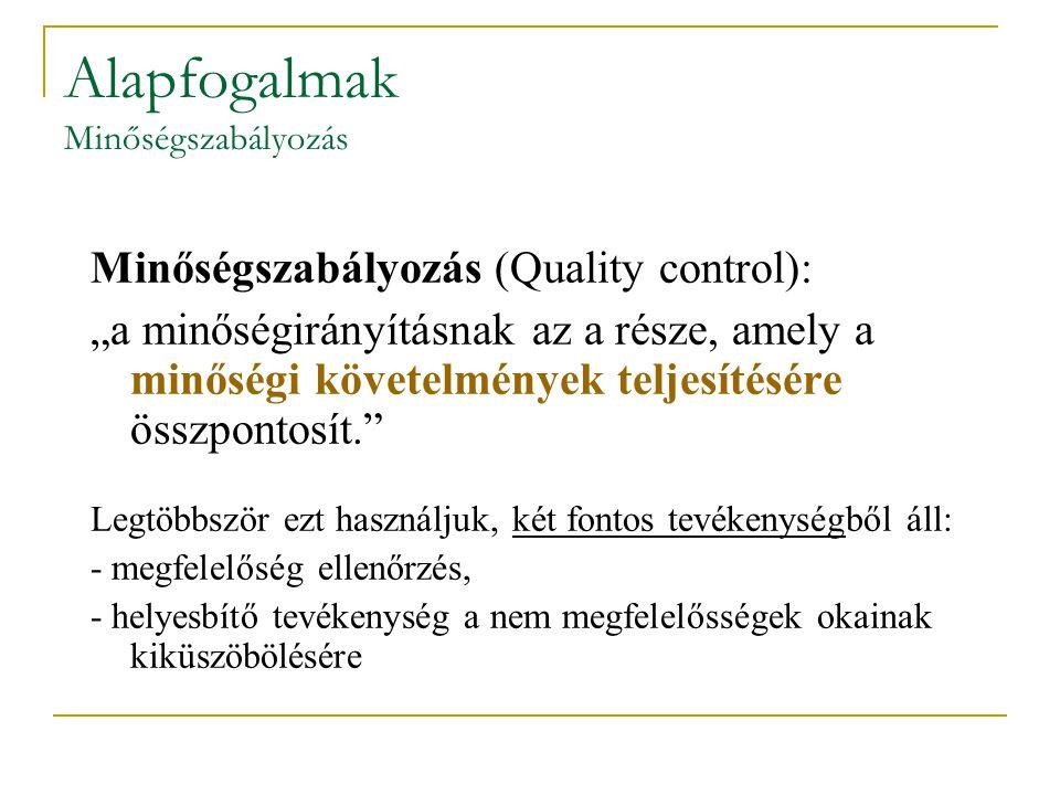 """Alapfogalmak Minőségbiztosítás, minőségfejlesztés Minőségbiztosítás (Quality assurance): """"a minőségirányításnak az a része, amely a bizalomkeltés megteremtésére összpontosít aziránt, hogy a minőségi követelmények teljesülni fognak. (szabályozási és megelőzési tevékenységek) Minőségfejlesztés (Quality improvement): """"a minőségirányításnak az a része, amely a minőségi követelmények teljesítési képességének növelésére összpontosít."""