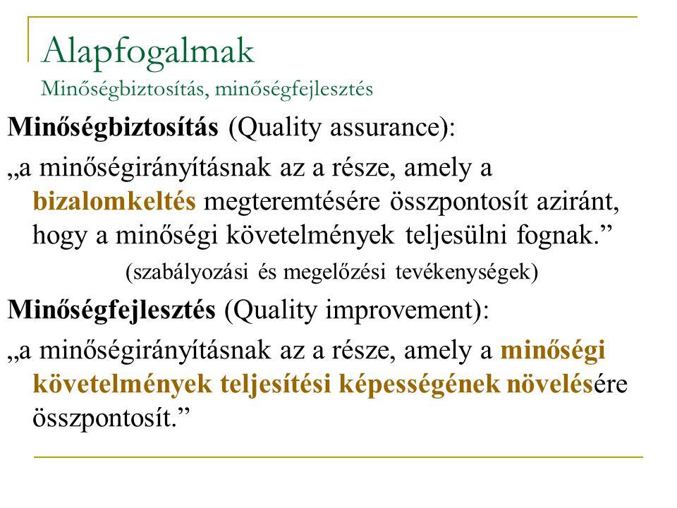 """Alapfogalmak Minőségbiztosítás, minőségfejlesztés Minőségbiztosítás (Quality assurance): """"a minőségirányításnak az a része, amely a bizalomkeltés megt"""