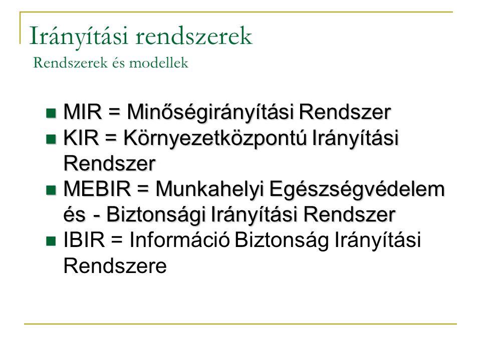 Irányítási rendszerek Rendszerek és modellek MIR = Minőségirányítási Rendszer MIR = Minőségirányítási Rendszer KIR = Környezetközpontú Irányítási Rend