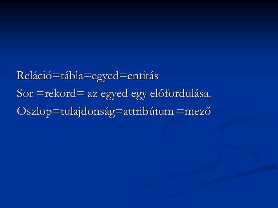 Reláció=tábla=egyed=entitás Sor =rekord= az egyed egy előfordulása.