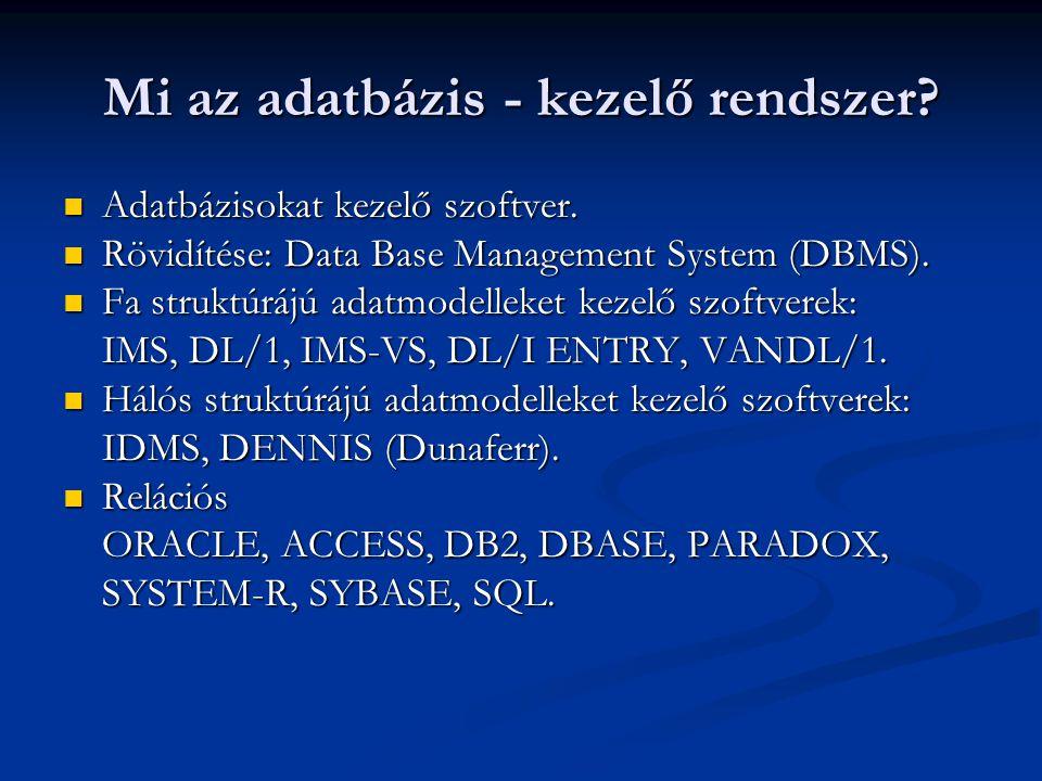 Mi az adatbázis - kezelő rendszer.Adatbázisokat kezelő szoftver.