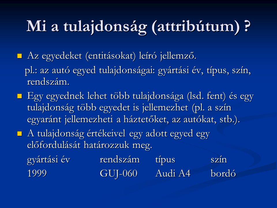 Mi a tulajdonság (attribútum) egy előfordulása.A tulajdonság (attribútum) egy konkrét értéke.