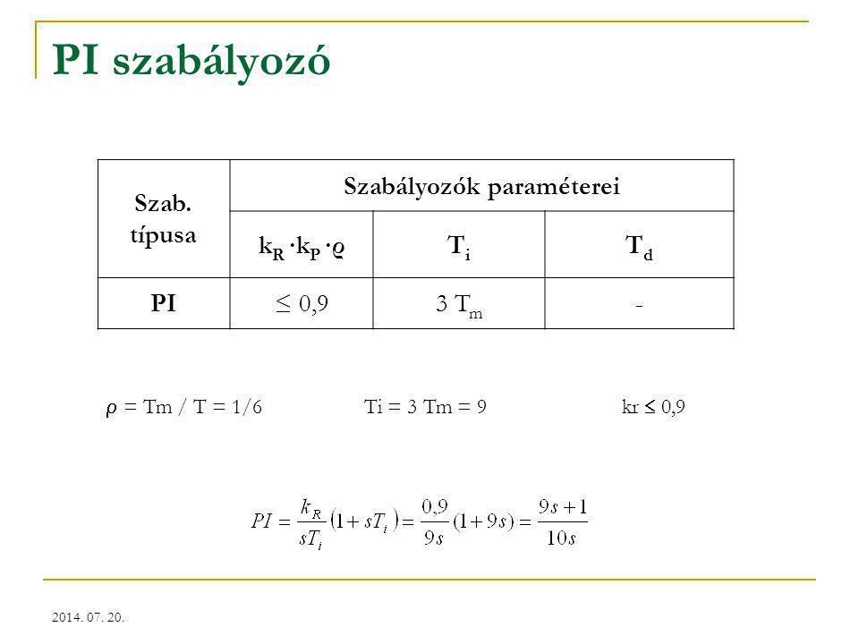 2014. 07. 20. PI szabályozó Szab. típusa Szabályozók paraméterei k R ∙k P ∙ρTiTi TdTd PI≤ 0,93 T m -  = Tm / T = 1/6Ti = 3 Tm = 9kr  0,9