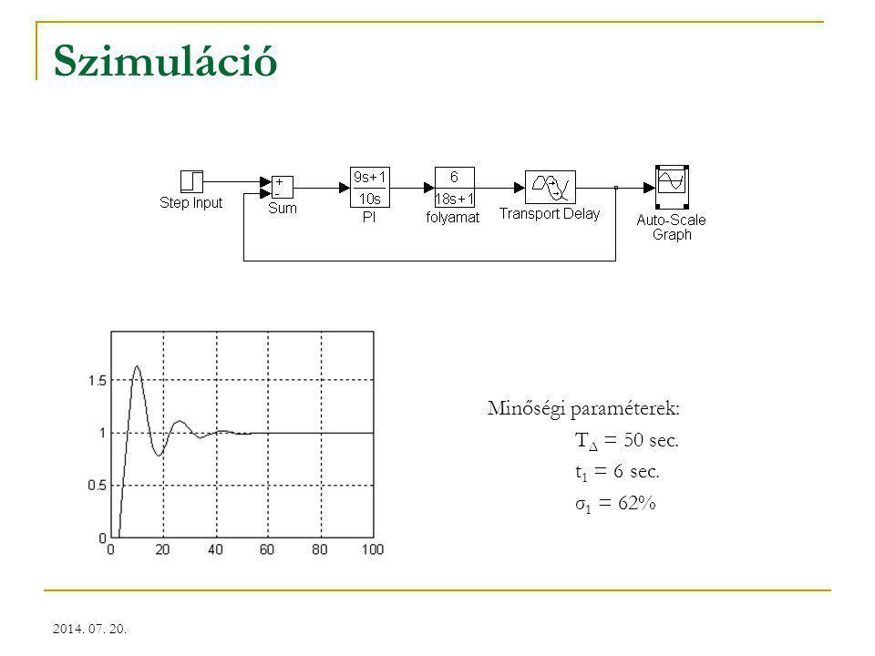 2014. 07. 20. Szimuláció Minőségi paraméterek: T Δ = 50 sec. t 1 = 6 sec. σ 1 = 62%