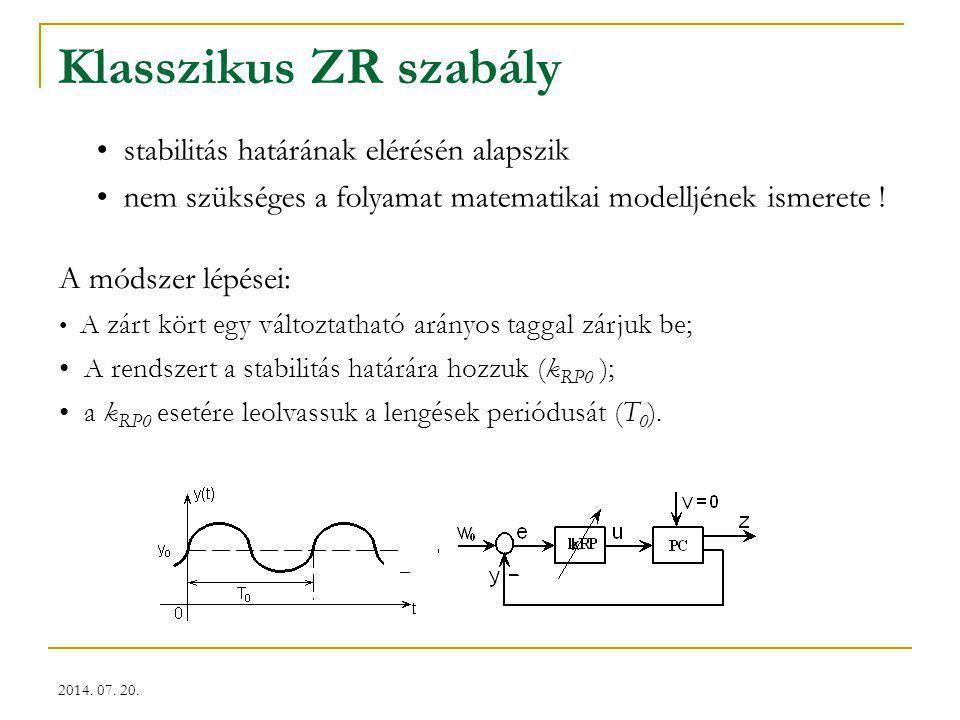 2014. 07. 20. Klasszikus ZR szabály stabilitás határának elérésén alapszik nem szükséges a folyamat matematikai modelljének ismerete ! A módszer lépés