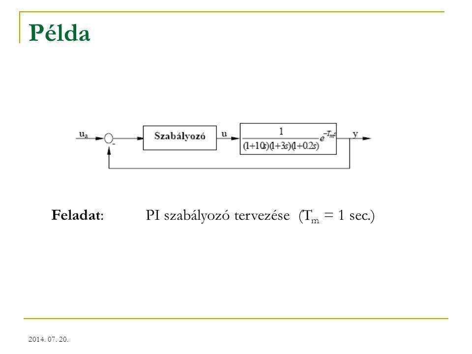2014. 07. 20. Példa Feladat: PI szabályozó tervezése (T m = 1 sec.)