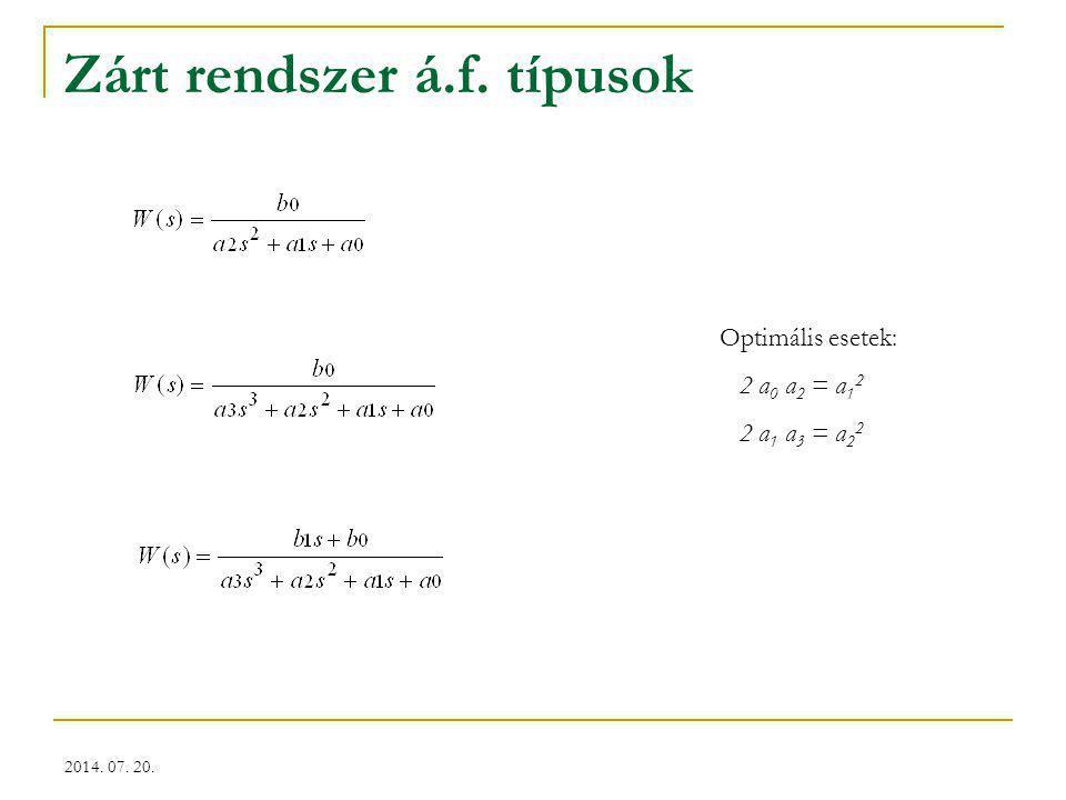 2014. 07. 20. Zárt rendszer á.f. típusok Optimális esetek: 2 a 0 a 2 = a 1 2 2 a 1 a 3 = a 2 2