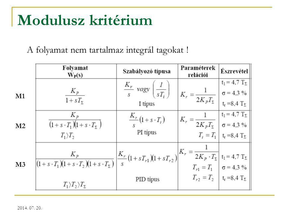 2014. 07. 20. Modulusz kritérium A folyamat nem tartalmaz integrál tagokat ! M1 M2 M3