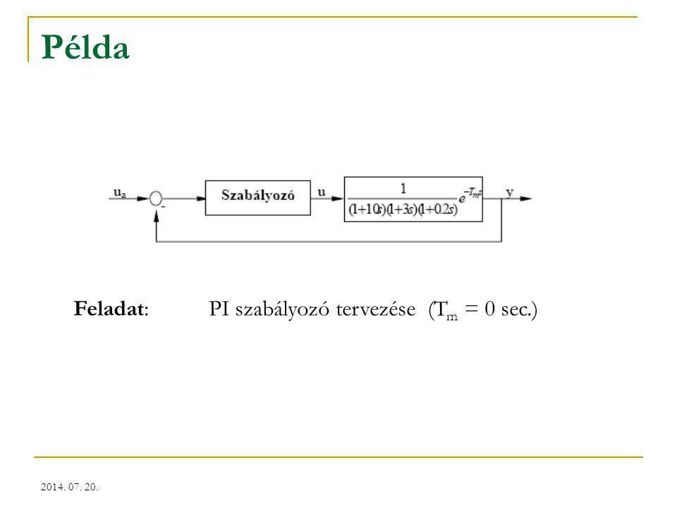 2014. 07. 20. Példa Feladat: PI szabályozó tervezése (T m = 0 sec.)