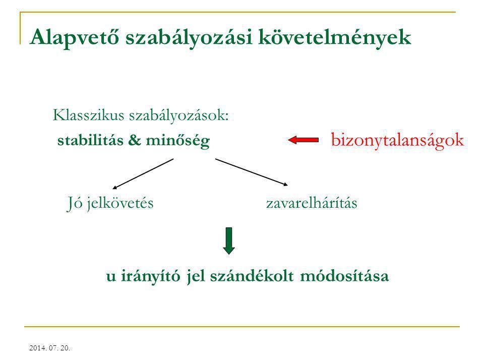 2014. 07. 20. Alapvető szabályozási követelmények Klasszikus szabályozások: stabilitás & minőség Jó jelkövetészavarelhárítás bizonytalanságok u irányí