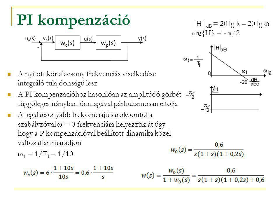 PI kompenzáció A nyitott kör alacsony frekvenciás viselkedése integráló tulajdonságú lesz A PI kompenzációhoz hasonlóan az amplitúdó görbét függőleges