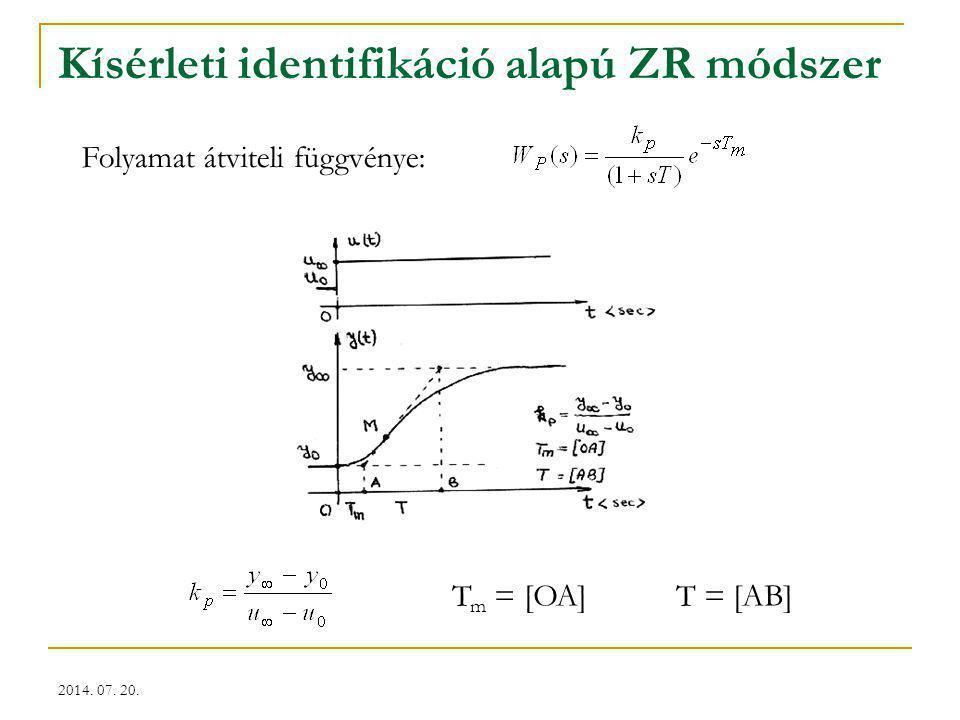2014. 07. 20. Kísérleti identifikáció alapú ZR módszer Folyamat átviteli függvénye: T m = [OA] T = [AB]