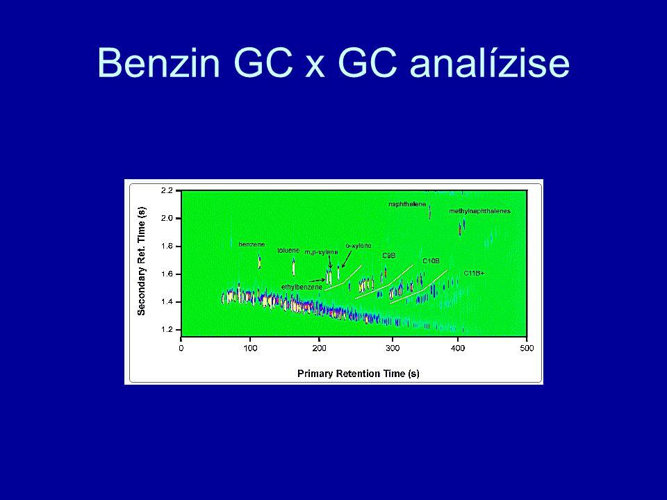 Benzin GC x GC analízise