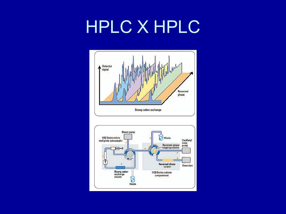 HPLC X HPLC