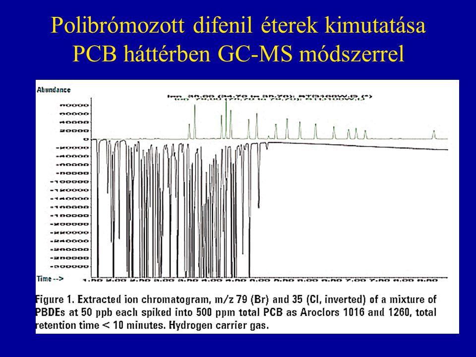 Polibrómozott difenil éterek kimutatása PCB háttérben GC-MS módszerrel