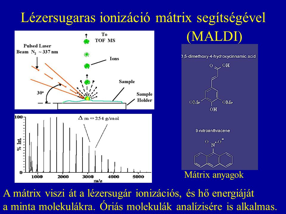 Lézersugaras ionizáció mátrix segítségével (MALDI) A mátrix viszi át a lézersugár ionizációs, és hő energiáját a minta molekulákra. Óriás molekulák an