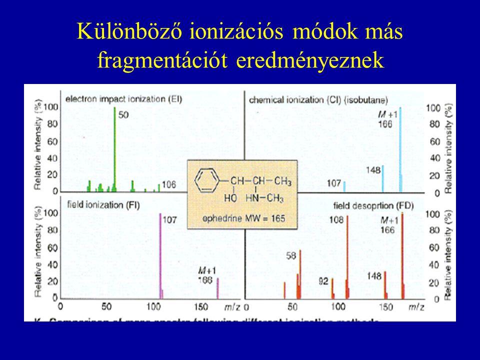 Különböző ionizációs módok más fragmentációt eredményeznek