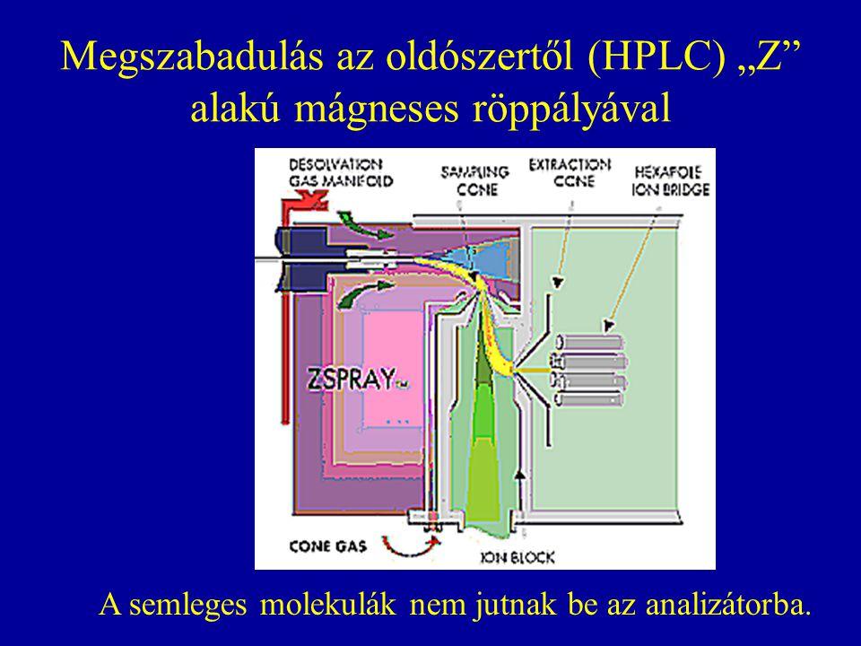"""Megszabadulás az oldószertől (HPLC) """"Z"""" alakú mágneses röppályával A semleges molekulák nem jutnak be az analizátorba."""