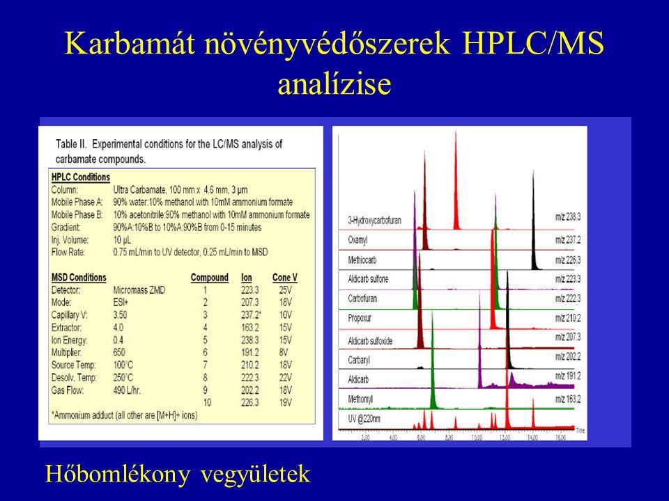 Karbamát növényvédőszerek HPLC/MS analízise Hőbomlékony vegyületek