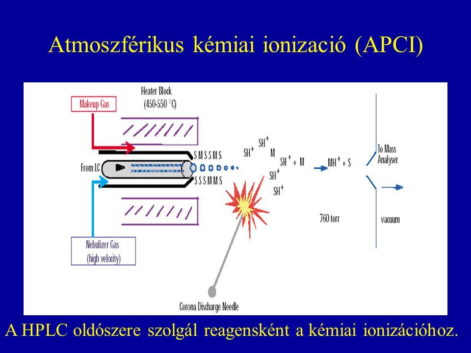 Atmoszférikus kémiai ionizació (APCI) A HPLC oldószere szolgál reagensként a kémiai ionizációhoz.