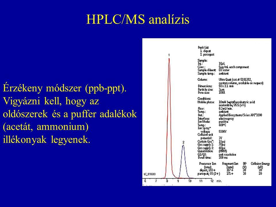 HPLC/MS analízis Érzékeny módszer (ppb-ppt). Vigyázni kell, hogy az oldószerek és a puffer adalékok (acetát, ammonium) illékonyak legyenek.