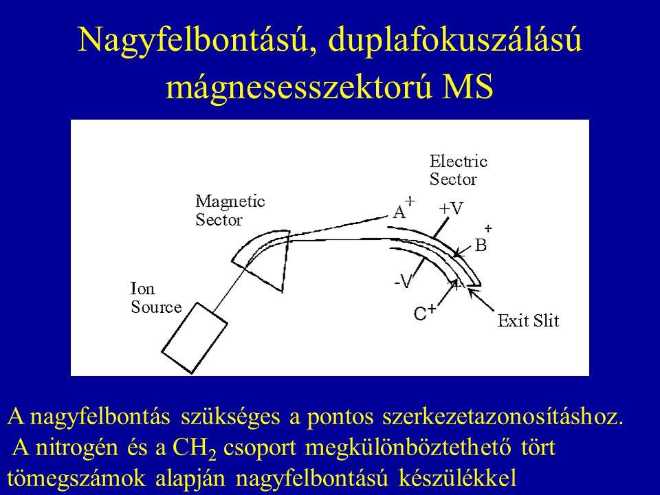 Nagyfelbontású, duplafokuszálású mágnesesszektorú MS A nagyfelbontás szükséges a pontos szerkezetazonosításhoz. A nitrogén és a CH 2 csoport megkülönb