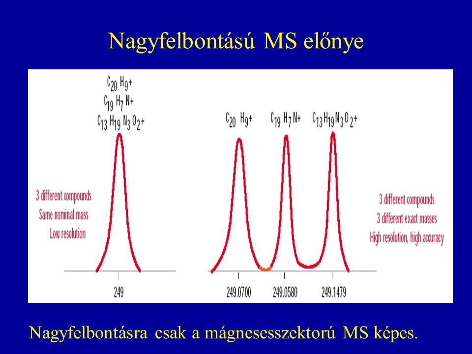 Nagyfelbontású MS előnye Nagyfelbontásra csak a mágnesesszektorú MS képes.