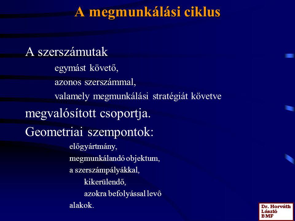A megmunkálási ciklus A szerszámutak egymást követő, azonos szerszámmal, valamely megmunkálási stratégiát követve megvalósított csoportja. Geometriai