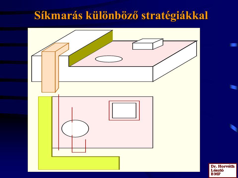 Síkmarás különböző stratégiákkal