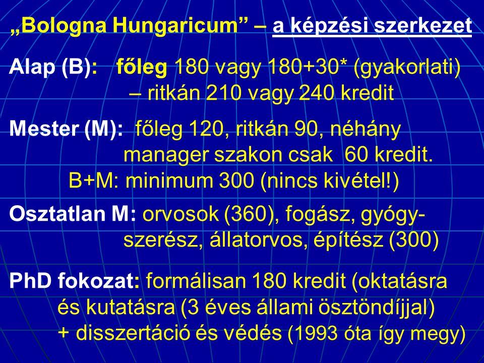 """""""Bologna Hungaricum – a képzési szerkezet Alap (B): főleg 180 vagy 180+30* (gyakorlati) – ritkán 210 vagy 240 kredit Mester (M): főleg 120, ritkán 90, néhány manager szakon csak 60 kredit."""