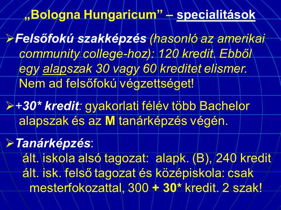 """""""Bologna Hungaricum"""" – specialitások  Felsőfokú szakképzés (hasonló az amerikai community college-hoz): 120 kredit. Ebből egy alapszak 30 vagy 60 kre"""